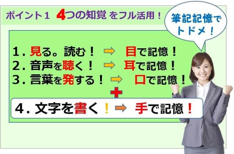 4知覚フル活用