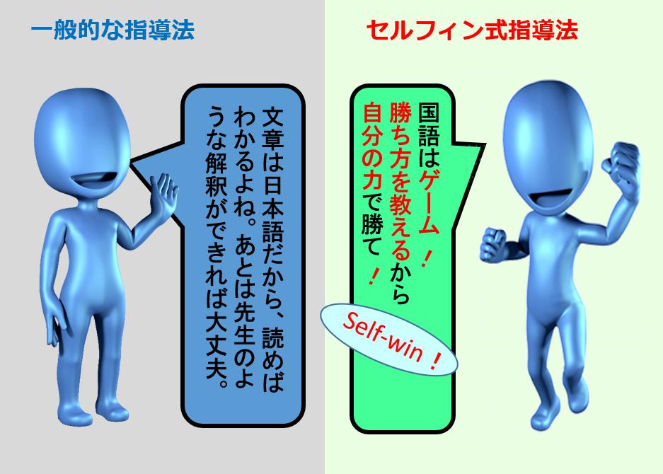 国語長文読解の一般指導とセルフィン式の比較
