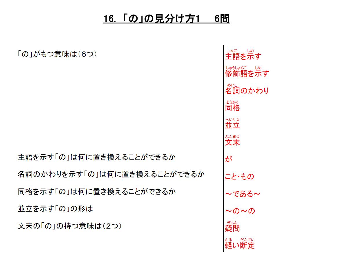 授業&脳プレス国語文法PDF のの見分け方