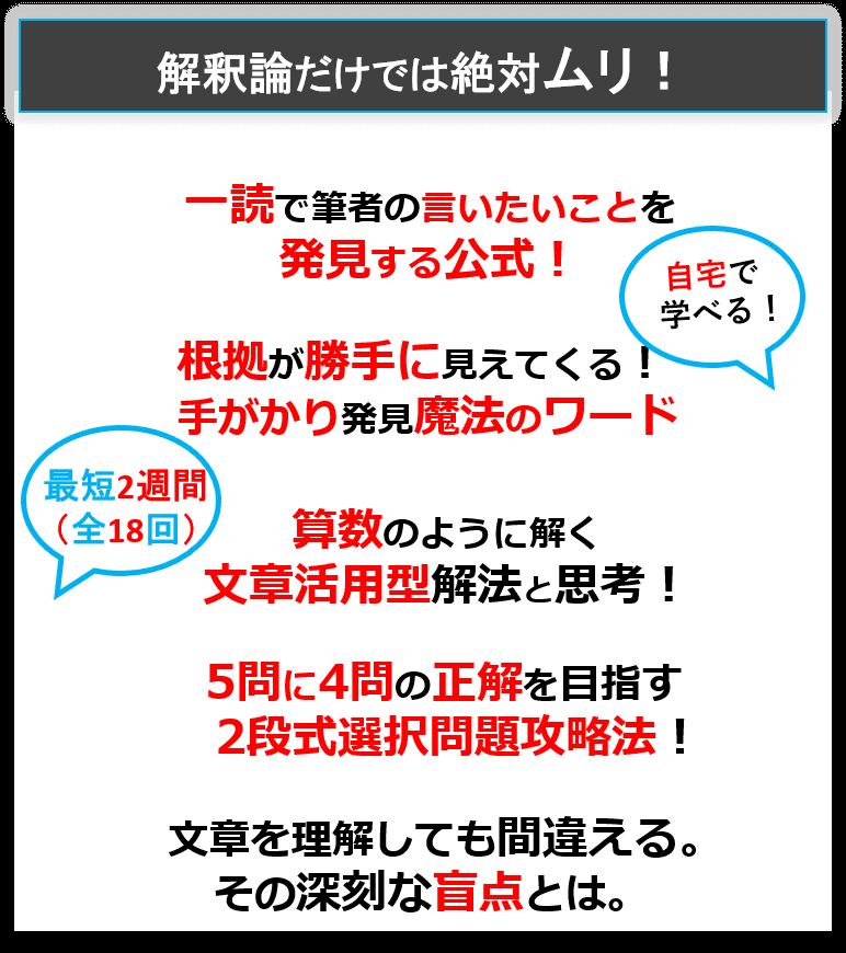 国語記号化長文読解術特徴